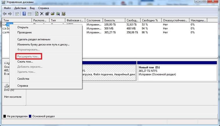 Пункт «Расширить том» на системном диске