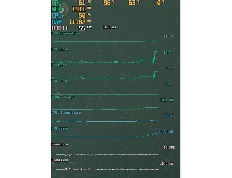 Отображение параметров в игре при помощи MSI Afterburner